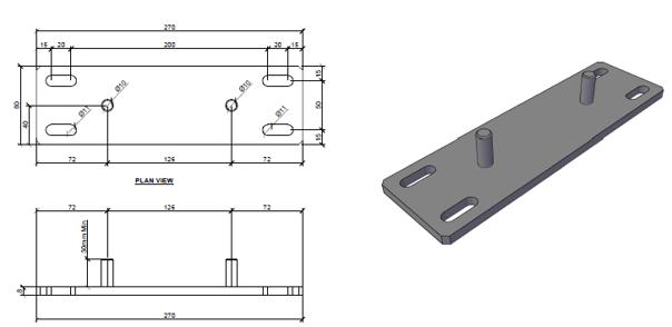 non standard components