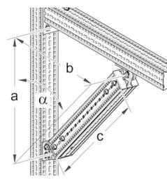 pivot joints retrofit