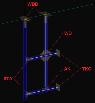 Steel Beam Connections components