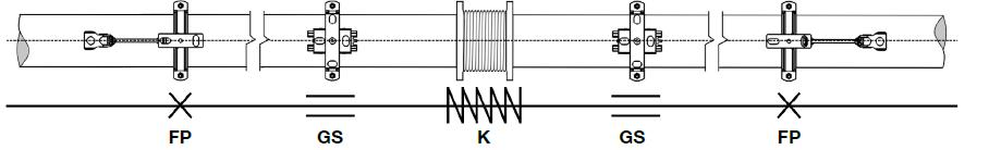 fastenings in pipelines-1