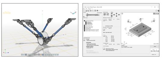 sikla tools